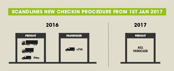 scandlines van check in procedure january 2017